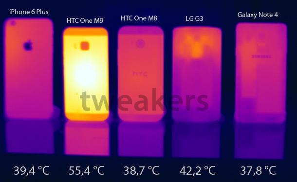 htc-one-m9-overheat