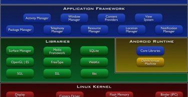 Htc-kernel