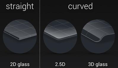 2.5D-glass
